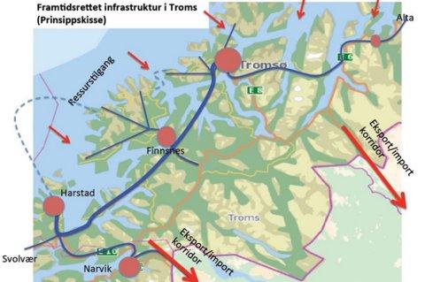 PRINSIPPSKISSE: Dette er en prinsippskisse for Kystveien i Troms.