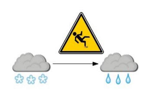 Denne illustrasjonen har meteorologene lagt ved diktet til Kristian Gislefoss. Det sier det meste om hva vi har i vente... Illustrasjon: meteorologisk institutt