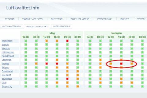 Tromsø er den eneste byen som onsdag er i rød sone på luftkvalitet.info