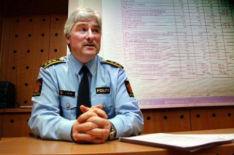 KLAR FOR POLITIKKEN: Lensmann Arnold Nilsen i Finnsnes lennsmannsdistrikt, har sagt ja til å stå som toppkandidat på Senja Aps liste foran neste års kommunevalg.