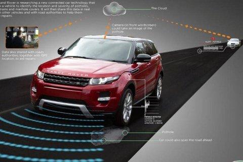 Land Rover jobber med teknologi som både skal skåne både passasjerer og selve bilen: Nemlig et system som oppdager huller i veien foran bilen.