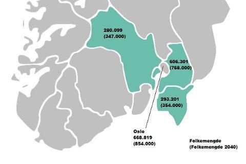 Kartet viser folketall i Buskerud, Oslo, Akershus og Østfold i dag. I parentes er beregnet folketall i 2040.