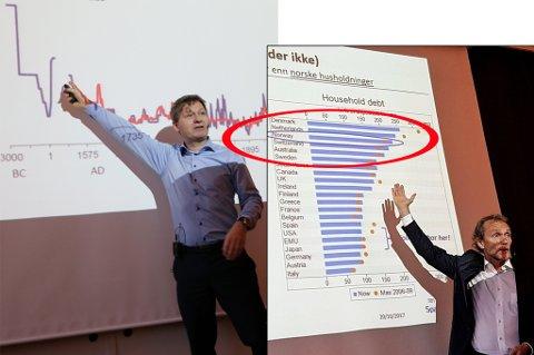 NUMMER TRE I VERDEN I GJELD: Makroanalytikerne Pål Ringholm og Harald Magnus Andreassen i Sparebank1 Markets viser renteutvikling i verden og norsk gjeldsoppbygging i husholdningene.