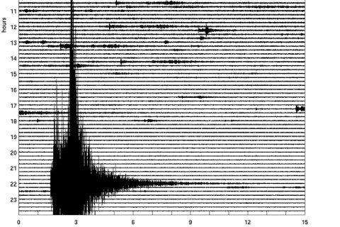 Denne grafen viser den seismologiske aktiviteten til det største skjelvet, som gjekk 38 sekund over midnatt. Dette hadde ein styrke på 3.72, som er relativt kraftig etter norske forhold.