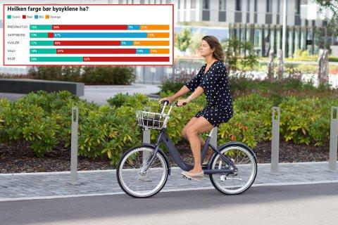 ShareBike har inngått avtale om å levere 100 slike enkle, robuste bysykler med tre gir og kurv til Nedre Glomma. Men det er ikke bestemt hvilken farge syklene skal ha.