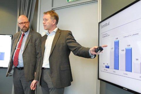 ANBUD: PLU skal snart lyse ut et anbud for bygging av hauanprosjektet. Her står Johansen sammen med ranaordfører Geir Waage.