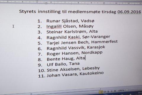 ENSTEMMIG: De 19 som møtte på medlemsmøte i Østre Alta Arbeiderlag stilte seg bak innstillingen til styret.