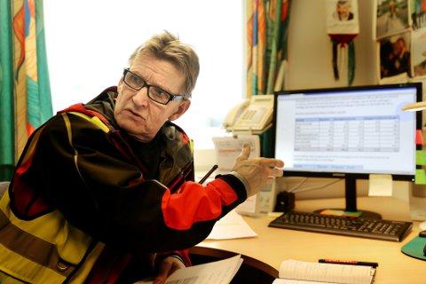 REAGERER: Overlege Mads Gilbert mener situasjonen for ambulanseflyene i Nord-Norge er uforsvarlig og uholdbar.