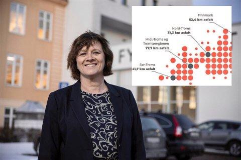 UTBEDRING: – Både Aunfjellet og Kvæfjordeidet får etterlengtet asfalt i år, i resten av Sør-Troms vil også høste av årets asfaltbudsjett, sier fylkesråd for samferdsel Kristina Hansen i Troms og Finnmark fylkeskommune.