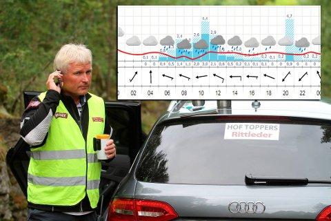 FRYKTER DÅRLIG VÆR: Tom Arne Akerholt krysser fingrene for at det ikke blir like dårlig vær som meldt under lørdagens Hof Toppers.
