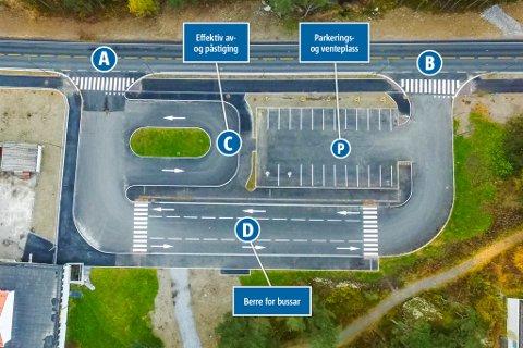Trafikkmønsteret er nærare forklart i teksten.