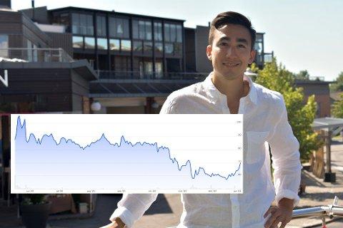 Tror på vekst: Aksjeforvalter i DNB Asset Management, Hans-Marius Lee Ludvigsen, tror det norske it-selskapet vil få en god utvikling på børsen i tiden som kommer. Innfelt er selskapets utvikling på børsen siden noteringen i mai.