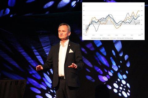 Jan Frode Jansson presenterer konjunkturbarometeret på Agenda Nord-Norge