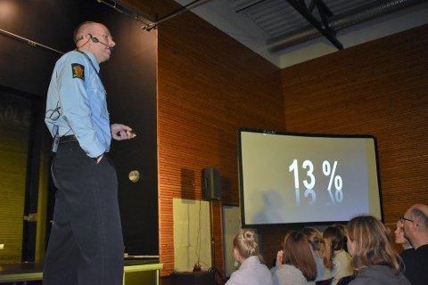 13 PROSENT: Tall fra Medietilsynet viser at 13 % av unge mellom 13 og 18 sendte nakenbilde til noen i 2018. Geir Oustorp snakket om utfordringen på Gulskogen skole tirsdag. Foto: Erik Sergio Auklend