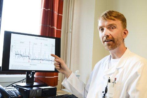 FORNØYD: - Disse midlene skal vi bruke til å kartlegge og forbedre slagbehandlingen ved mindre sykehus, sier Håkon Tobro.