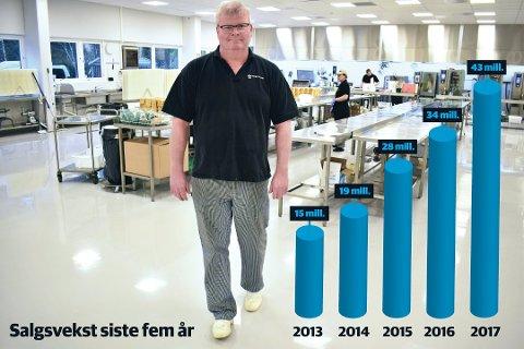VEKST: Tom Karlsen Sørbys Norgescatering AS har solid salgsvekst - og den fortsetter i år. Foto: Rino Andersen