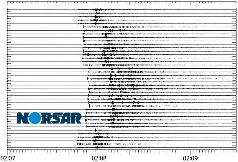 UTSLAG: Bildet viser seismiske signaler fra jordskjelvet registrert på NORSAR-arrayen i Hedmark klokka 02.07 natt til lørdag. Ill.: Norsar