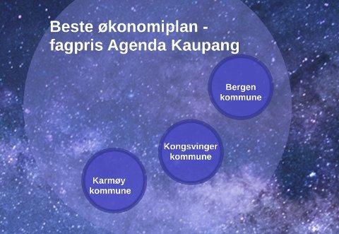 FINALISTER: Kongsvinger var blant de tre nominerte kommunene i klassen for «beste økonomiplan».