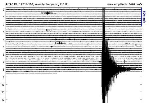 RYSTELSER: Bilde av utslag på seismografen i Karasjok lørdag morgen. Klokkeslettene er engelsk tid (GMT).