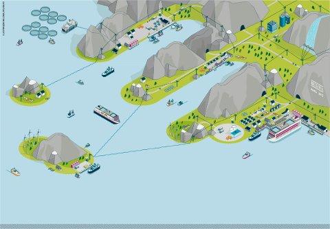Bellona, Efo og Nelfo har laget en skisse som viser at det må gjøres en felles innsats for å elketrifisere kysten.