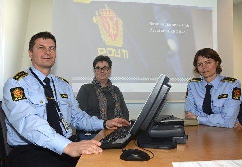 Rapport: Lensmann i Gran og Lunner, Frank Magne Sletten, leder for sivilseksjonen, Jane Dalby, og leder for politiseksjonen, Heidi Staxrud, la fram tallene for 2015.