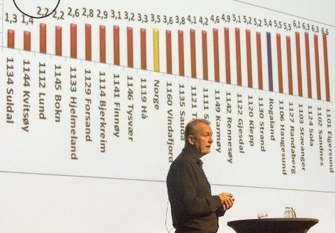 JOBBER MED JOBBER: Regiondirektør Truls Nordahl i Nav venter vekst i ledigheten i januar, men så flater det ut, tror han.