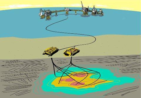 Tor II planlegges som en undervannsutbygging med to havbunnsrammer hvor produksjonen føres via en ny 14 km lang rørledning til Ekofisk-feltsenter for prosessering og videre transport. Foto: ConocoPhillips/illustrasjonsfoto