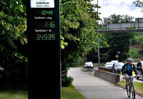 Sykkeltrafikken øker merkbart i Fredrikstad og Sarpsborg-distriktet. For ordens skyld er det ikke disse tellestolpene som er grunnlaget for Statens vegvesens tall.
