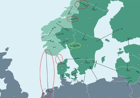 Nesten all overføringskapasiteten til både Nederland, Danmark og Sverige utnyttes for fullt, samtidig som prisene på Østlandet eksploderer.