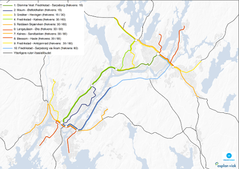 Forslaget til nye ruter: Her er forslaget til busstilbud med 10 ruter i Nedre Glomma. (Illustrasjon: Fra utredningen til Urbanet Analyse og Asplan Viak)