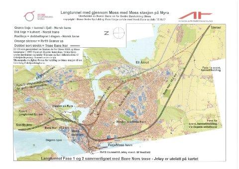 Mulighet for Rv19 fra Årvoll og Mosseporten under 1-løpstunnelen til Norsk Bane og videre til Kanalen og Jeløy