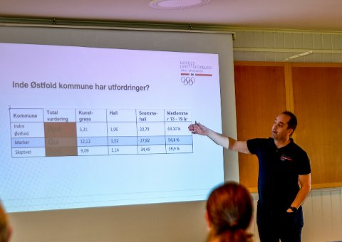 RØDT: Seniorrådgiver i Viken Idrettskrets, Johan Conradson, presenterte mandag lite oppløftende tall for Indre Østfold.