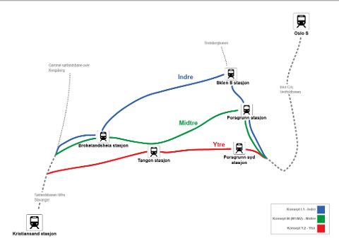 Disse tre alternaivene gjenstår, før referansegruppa i KVUen for Grenlandsbanen nå, frem til sommeren, skal enes om ett alternativ, som blir deres anbefaling til departementet. Brokelandsheia stasjon er med i to av dem. Den siste går syd for Brokelandsheia.