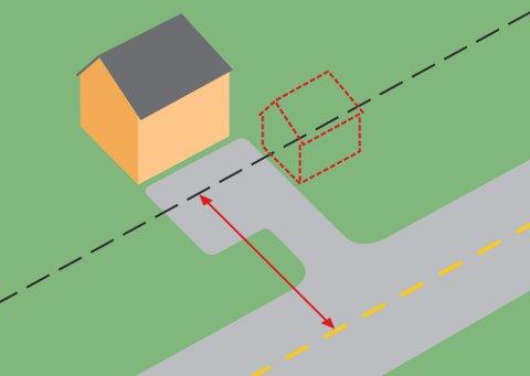Illustrasjon - byggegrense