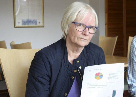 Frustrert: Wanja Dahl (63) er en av flere i Kjeldebotn som har opplevd dårlige mobilsignaler i to uker.