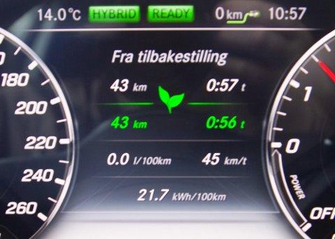 43 kilometer på strøm ble fasiten, da vi testet over to dager. Det er ikke veldig langt unna de offisielle tallene på 45 kilometer for felgene på vår testbil.