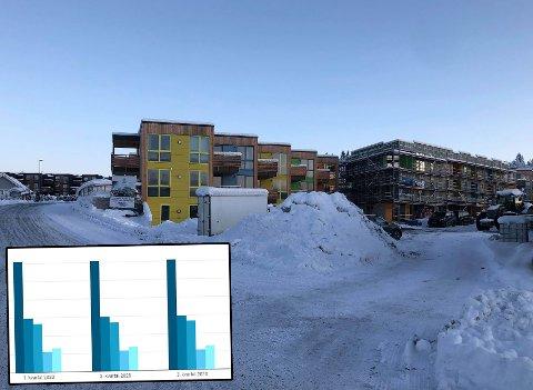 NYTT: Det er blitt bygget mye nytt på Raufoss og i Vestre Toten de siste årene. Her fra Dragerlia.