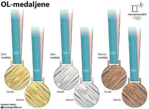 Her er medaljene som skal deles ut i vinter-OL i Piongchang. Illustrasjon: Nyhetsgrafikk, NTB