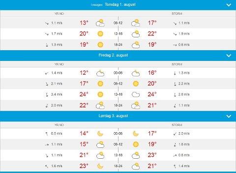 LOVENDE: Været ser ut til å fint igjen mot slutten av uka, men ikke fullt så varmt som det var fram til tirsdag.