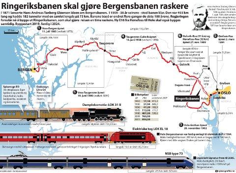 Nyhetsgrafikk.no
