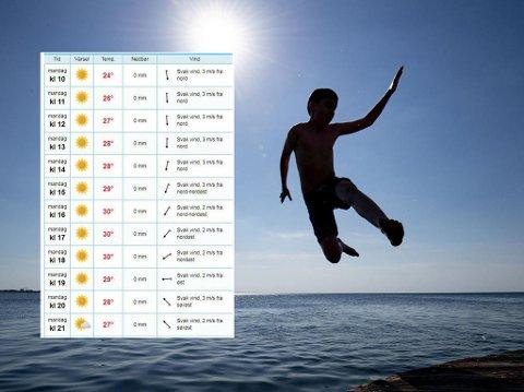 Nå er det bare å hoppe i vannet! Værvarselet lover oss solfylte og varme dager igjen