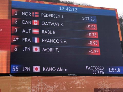 PÅ TOPP: Fin liste fra Pyeongchang. Jesper Saltvik Pedersen raskest på onsdagens utfortrening.