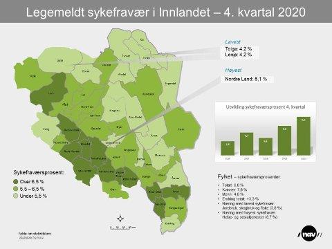 KARTET: Slik var sykefraværet i Innlandet i fjerde kvartal 2020. Nav gir koronapandemien noe av skylda for det høye fraværet.