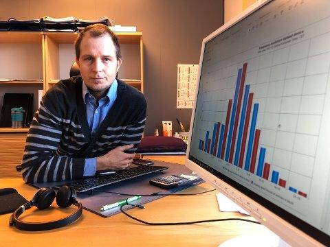 8631 REGISTRERINGER: Tom-Henning Larsens grafer viser at de aller fleste holdt fartsgrensen mens målingene pågikk i sommer.