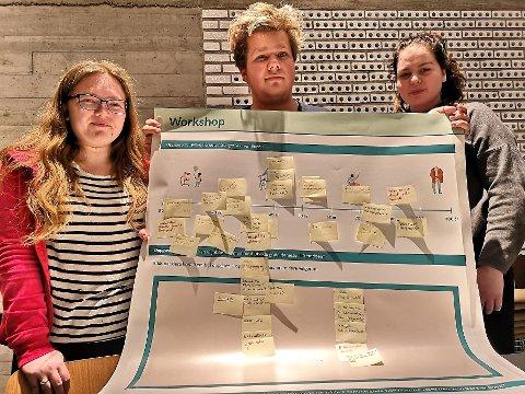 WORKSHOP:Mathilde Solheim fra Heggeda,Ida Elizabeth Storøy Melvoll fra Hyggen og Sondre Mathias Meiland-Flakstad fra Midtbygda i midten. Sammen har de drøftet framtidens behov i Nye Asker.