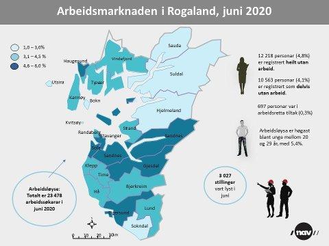 KART: Oversikt over arbeidsmarknaden i Rogaland for tida. Kart: Nav