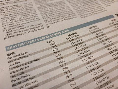 Denne lista er feil i papirutgåva av Avisa Valdres torsdag.