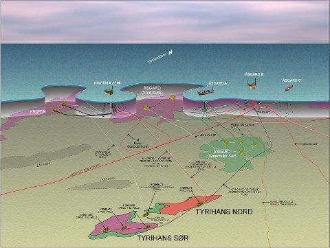 Equinor og partnerne Total E&P Norge og Vår Energi har funnet olje og gass i et nytt segment som tilhører Tyrihans-feltet i Norskehavet.
