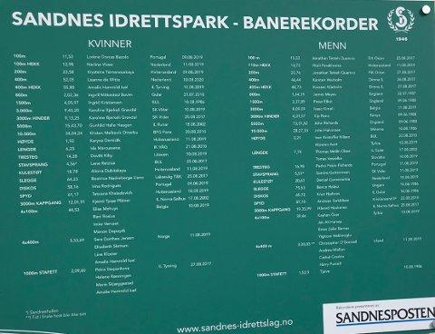Det nye skiltet er nylig satt opp av Sandnes IL.