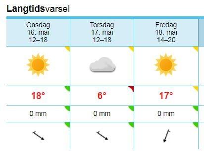 ALTSÅ ...: Ikke noe å si på været verken onsdag eller fredag. Torsdag derimot ... SKJERMDUMP FRA YR.NO